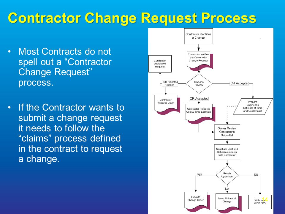 Contractor Change Request Process