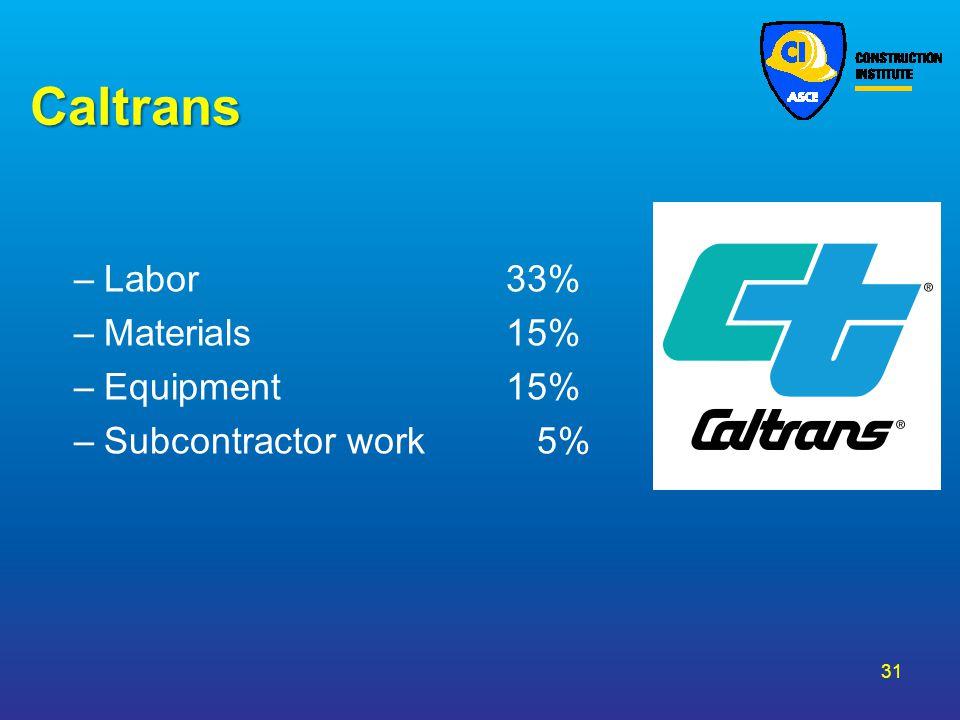Caltrans Labor 33% Materials 15% Equipment 15% Subcontractor work 5%