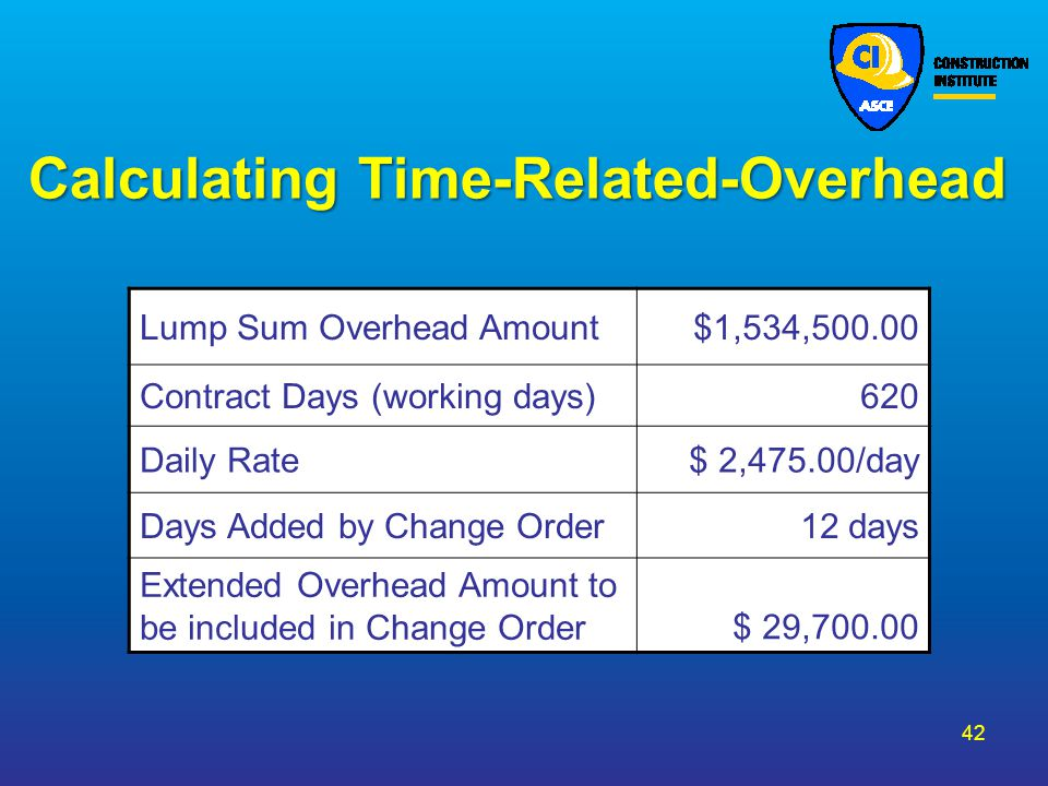 Calculating Time-Related-Overhead