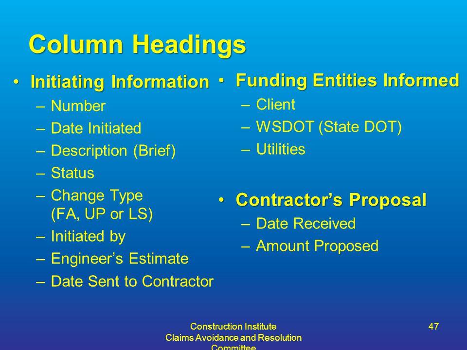 Column Headings Funding Entities Informed Initiating Information
