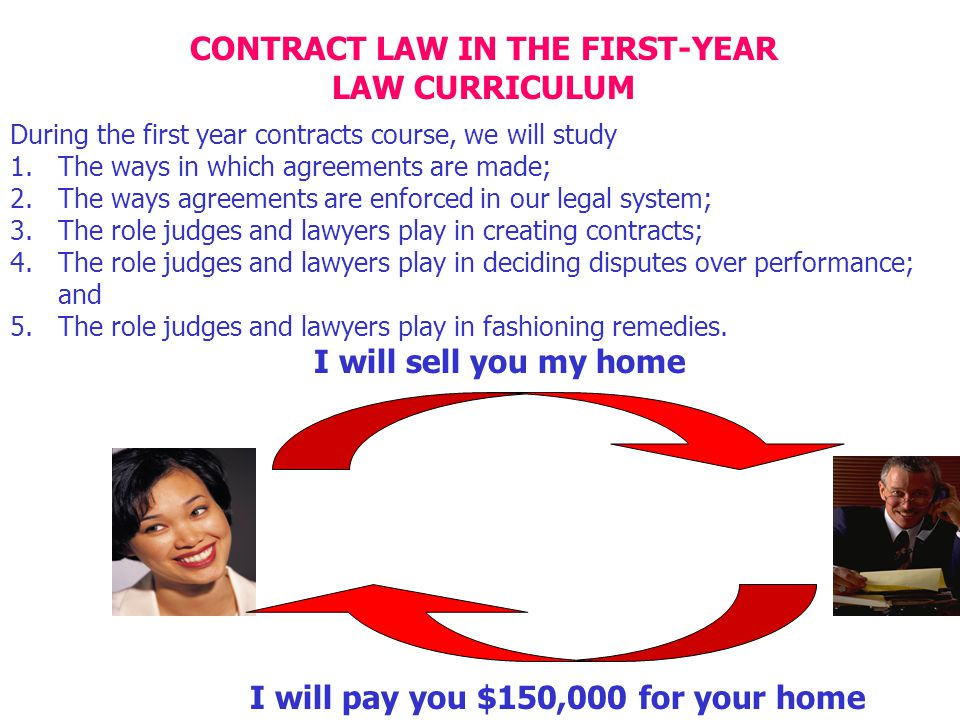 CONTRACT LAW IN THE FIRST-YEAR