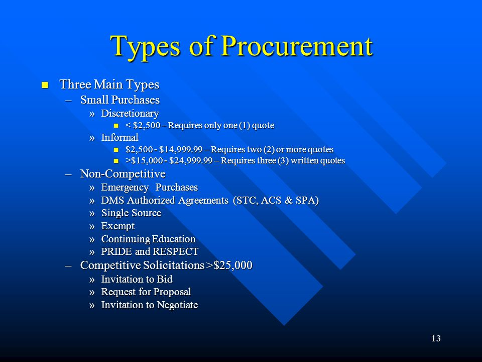 Types of Procurement Three Main Types Small Purchases Non-Competitive