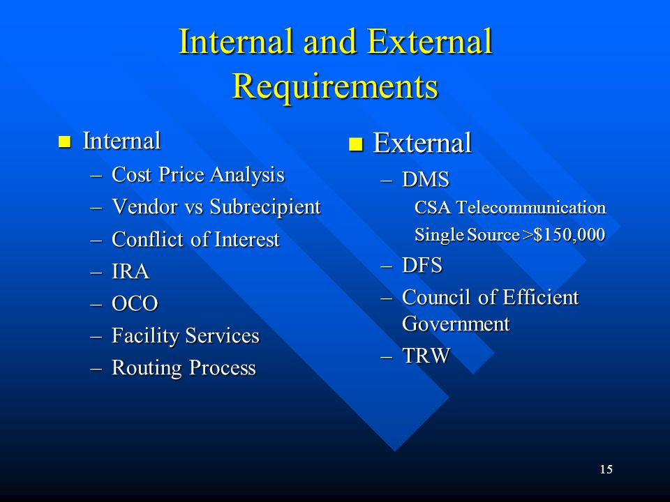 Internal and External Requirements