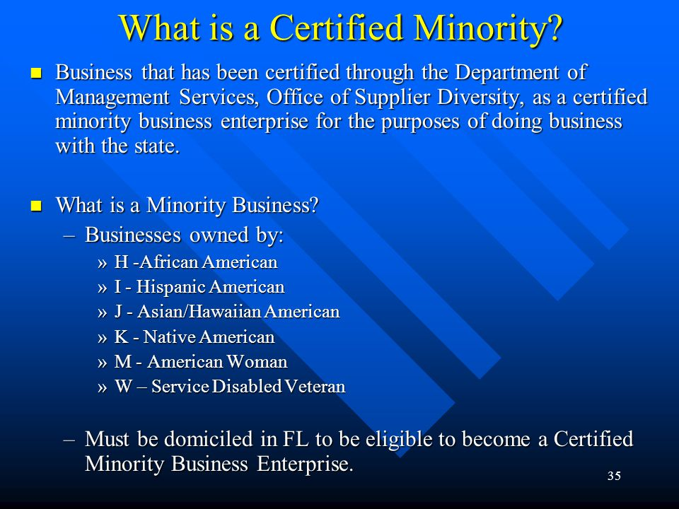 What is a Certified Minority