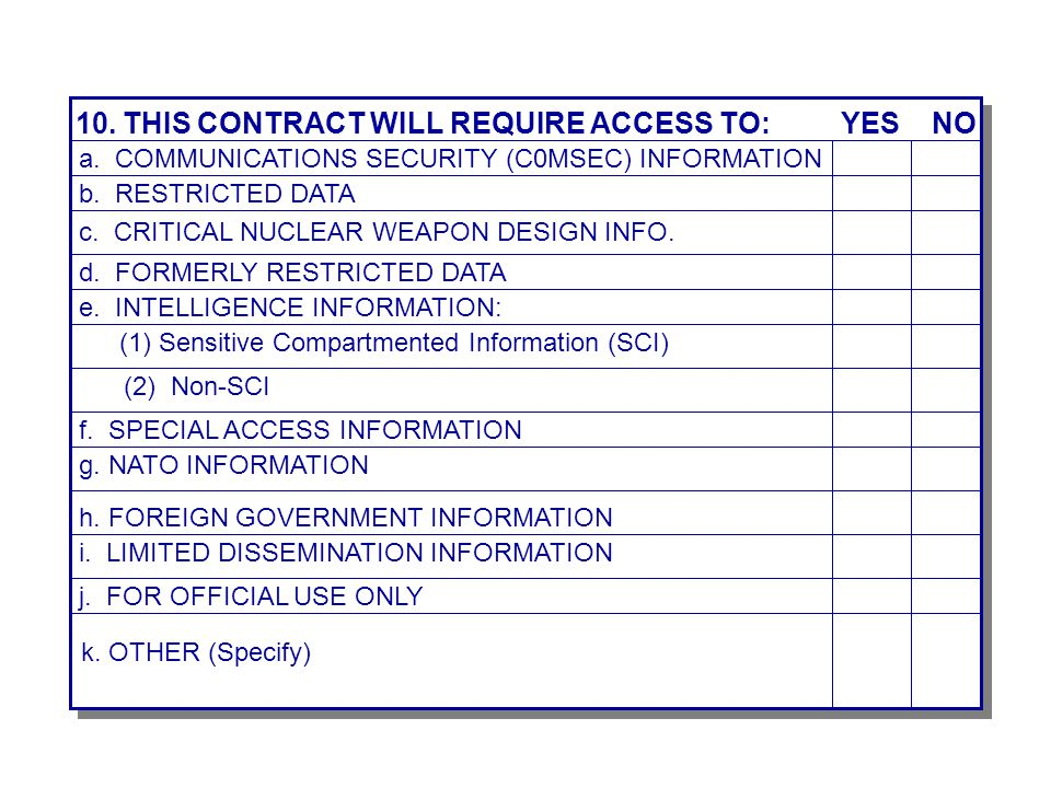 10. THIS CONTRACT WILL REQUIRE ACCESS TO: YES NO