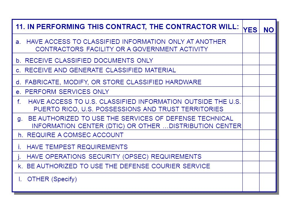 11. IN PERFORMING THIS CONTRACT, THE CONTRACTOR WILL: YES NO