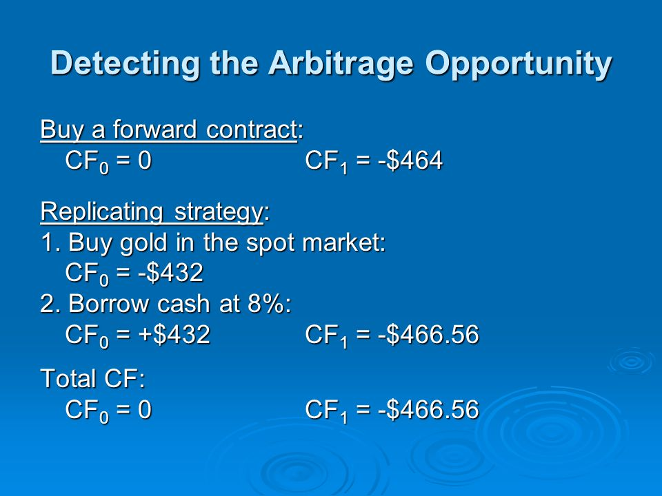 Detecting the Arbitrage Opportunity