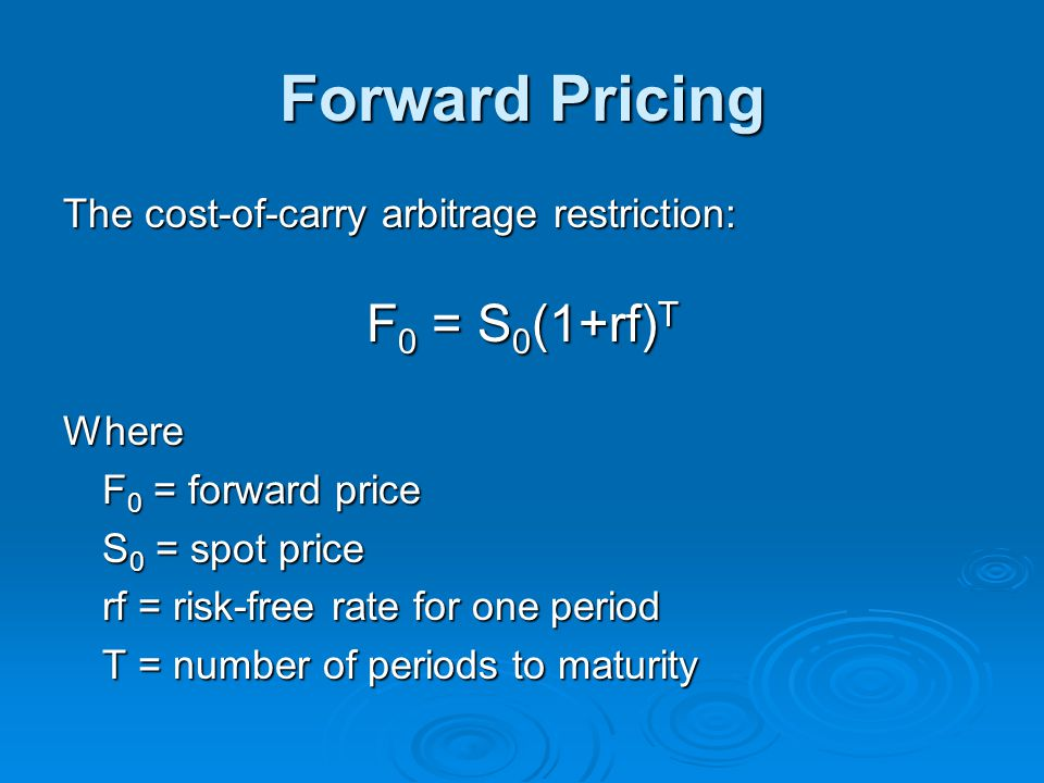 Forward Pricing F0 = S0(1+rf)T