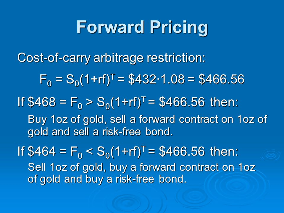 Forward Pricing Cost-of-carry arbitrage restriction:
