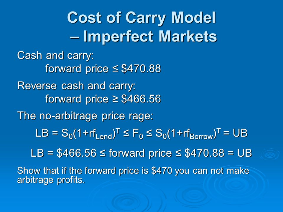 Cost of Carry Model – Imperfect Markets