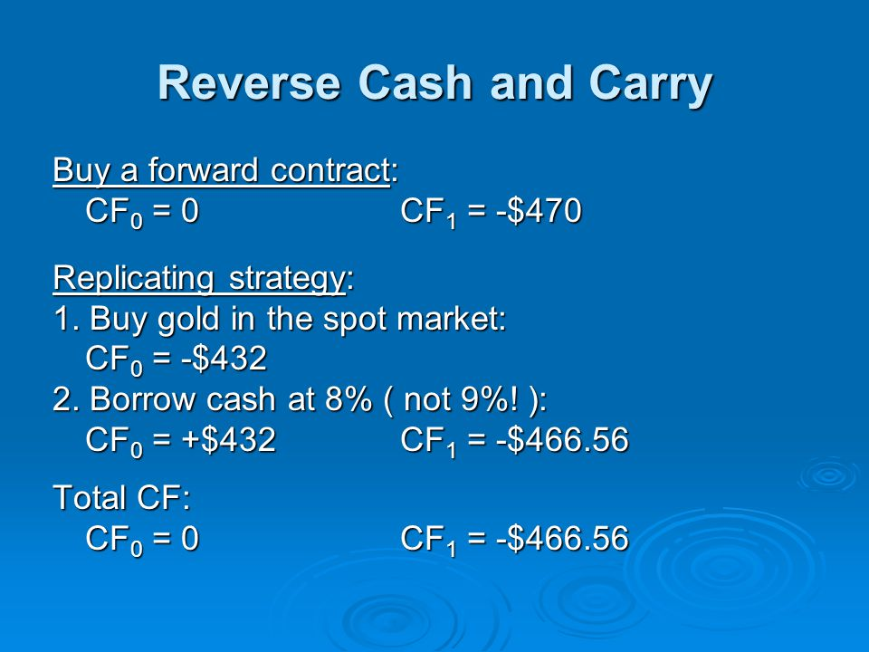 Reverse Cash and Carry Buy a forward contract: CF0 = 0 CF1 = -$470