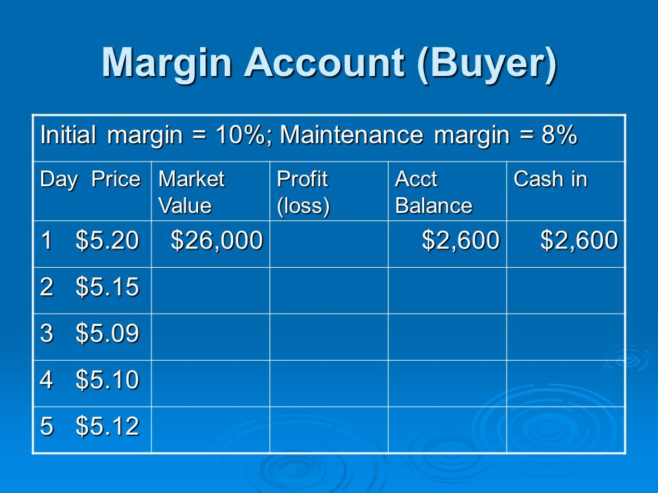Margin Account (Buyer)
