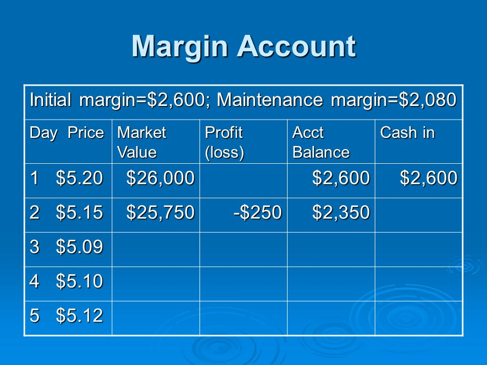 Margin Account Initial margin=$2,600; Maintenance margin=$2,080