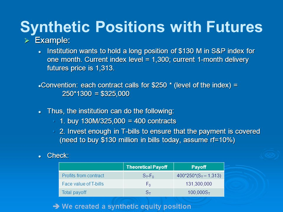 Synthetic Positions with Futures