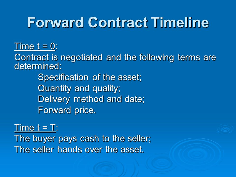 Forward Contract Timeline