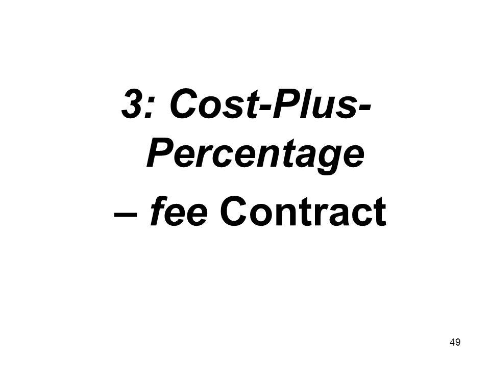 3: Cost-Plus-Percentage