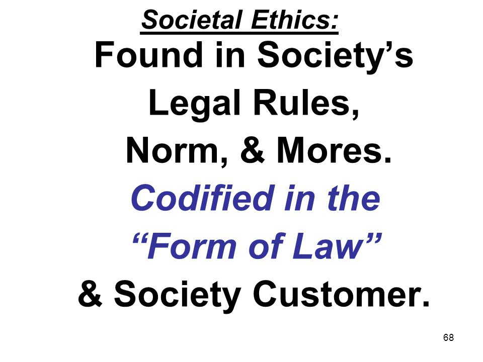 Found in Society's Legal Rules, Norm, & Mores. Codified in the