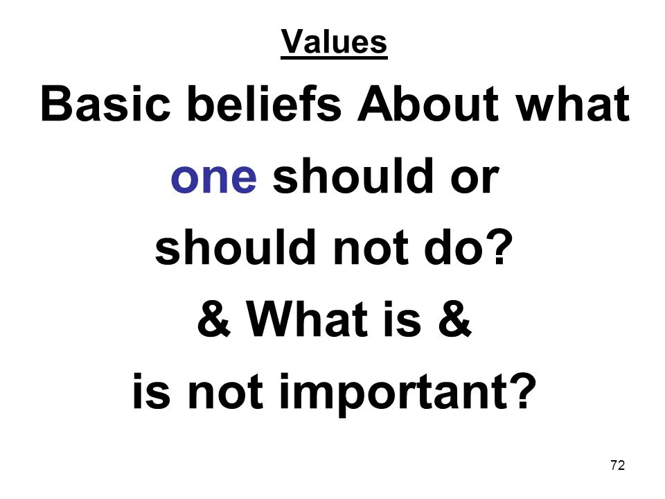 Basic beliefs About what