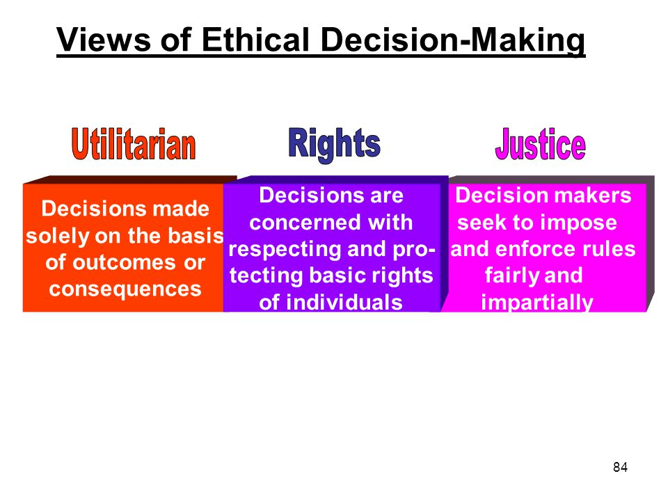 Views of Ethical Decision-Making