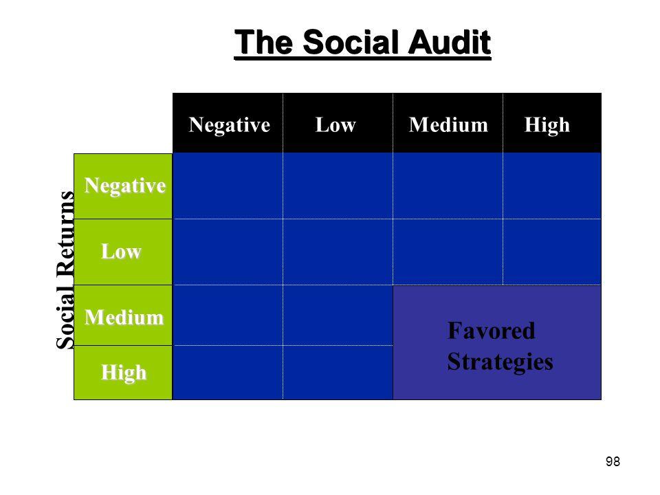The Social Audit Profitability Social Returns Favored Strategies