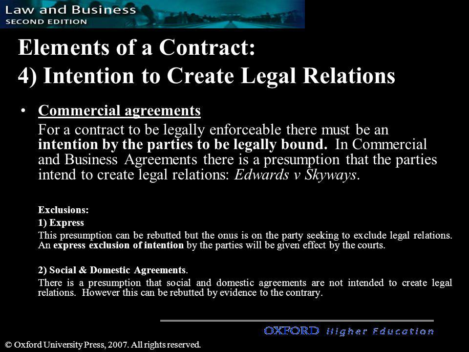 Elements of a Contract: 4) Intention to Create Legal Relations