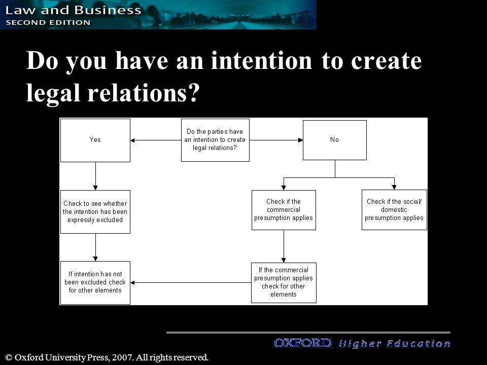 Do you have an intention to create legal relations