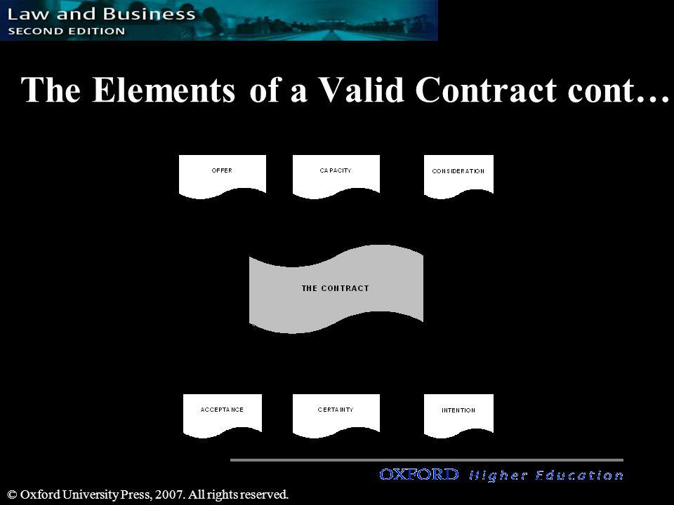The Elements of a Valid Contract cont…