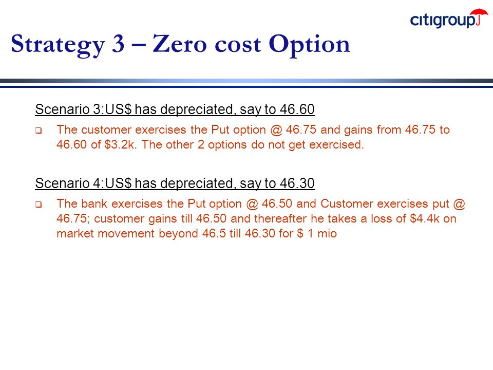 Strategy 3 – Zero cost Option