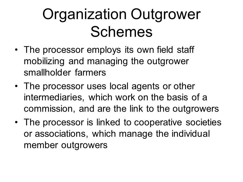 Organization Outgrower Schemes