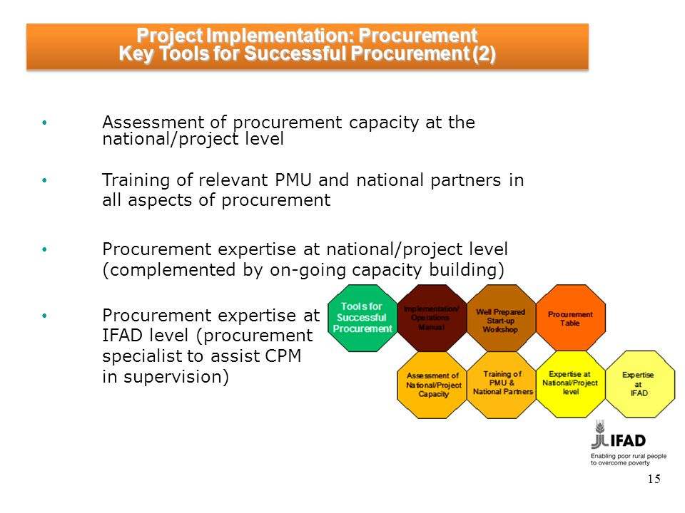 Project Implementation: Procurement Different Levels of Procurement