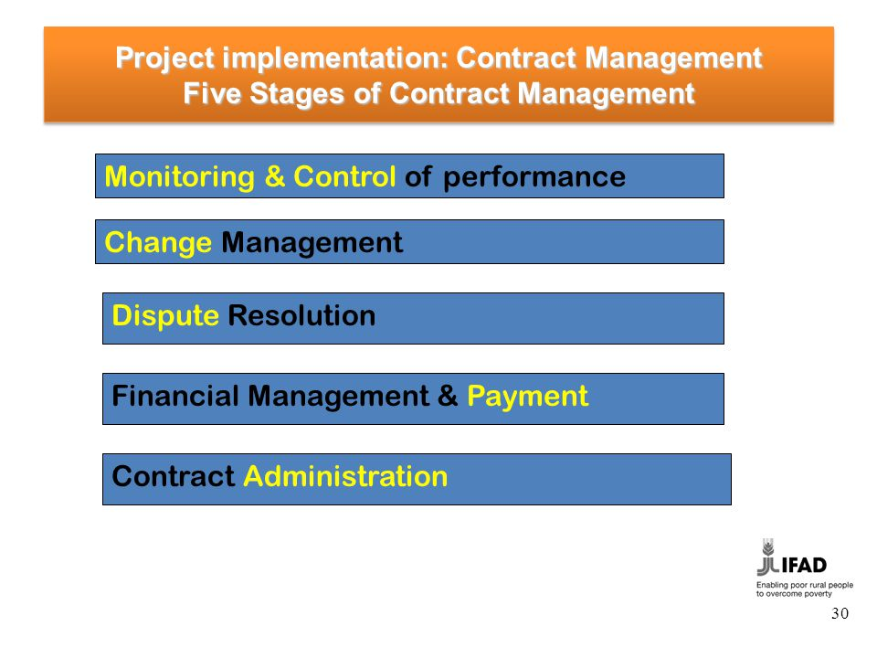 Project implementation: Contract Management Monitoring & Control of Contract Performance (1)