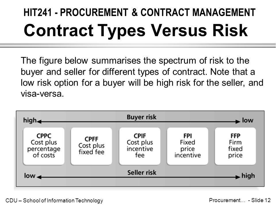 Factors in Selecting Contract Types