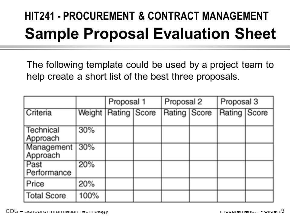 HIT241 - PROCUREMENT & CONTRACT MANAGEMENT Sample Proposal Evaluation Sheet