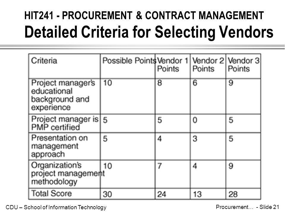 HIT241 - PROCUREMENT & CONTRACT MANAGEMENT Detailed Criteria for Selecting Vendors