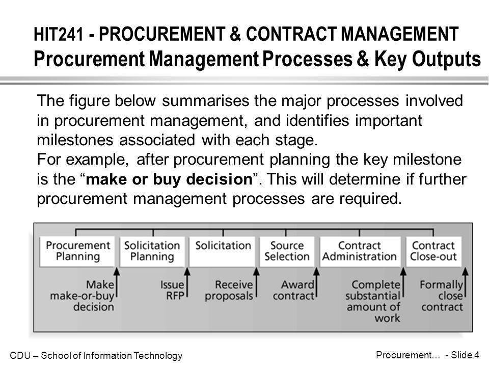 HIT241 - PROCUREMENT & CONTRACT MANAGEMENT Procurement Management Processes & Key Outputs