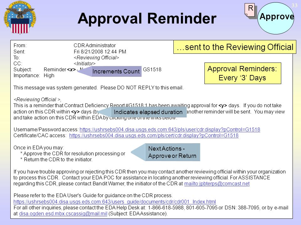 Approval Reminder Approve …sent to the Reviewing Official View CDR… R