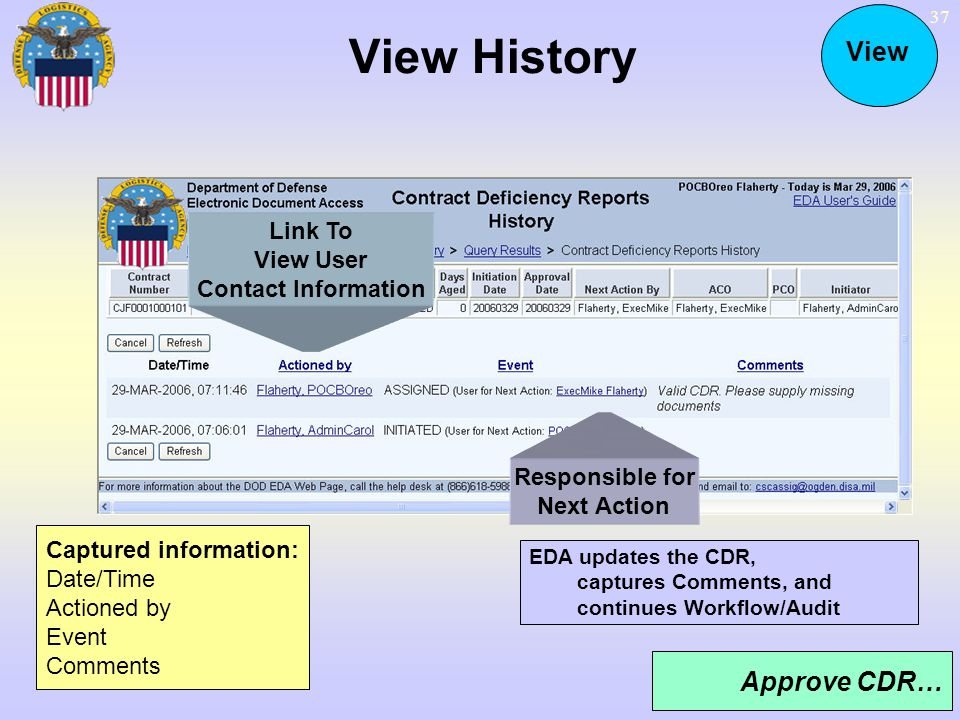View History View Approve CDR… Link To View User