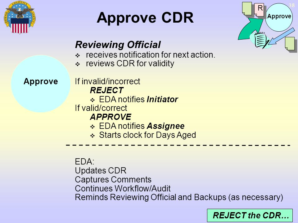 Approve CDR Reviewing Official receives notification for next action.