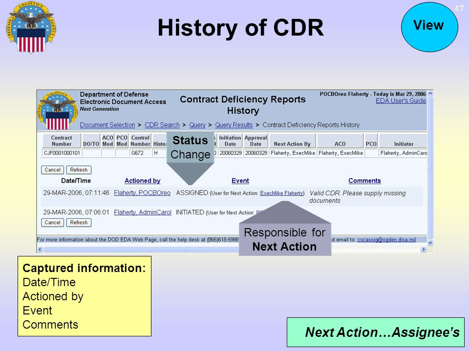 History of CDR View Next Action…Assignee's Status Change