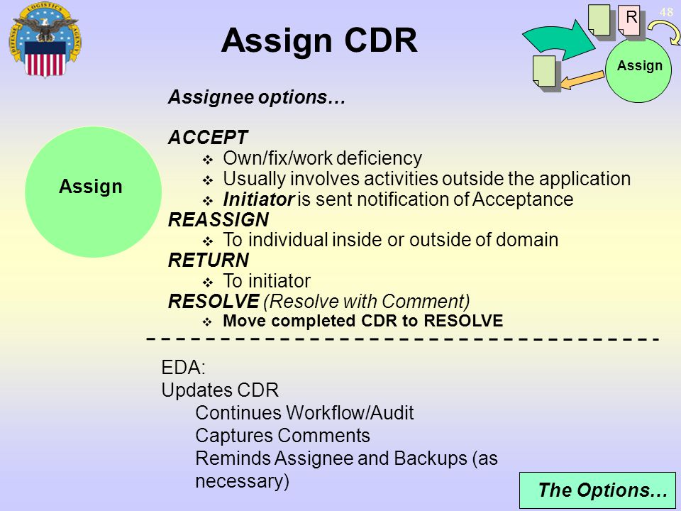 Assign CDR Assignee options… ACCEPT Own/fix/work deficiency