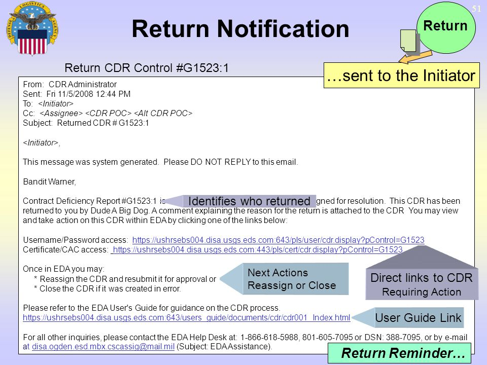 Return Notification …sent to the Initiator Return Return Reminder…