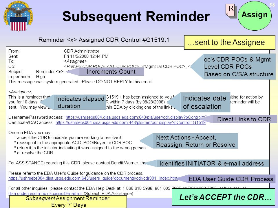 Subsequent Reminder Assign …sent to the Assignee Let's ACCEPT the CDR…