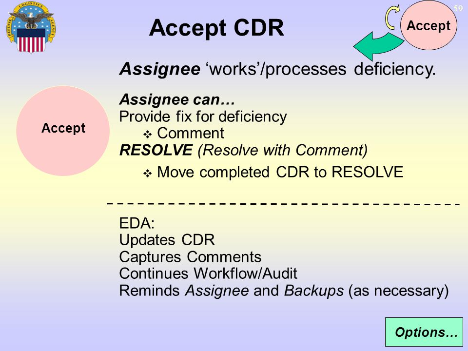 Accept CDR Assignee 'works'/processes deficiency. Assignee can…