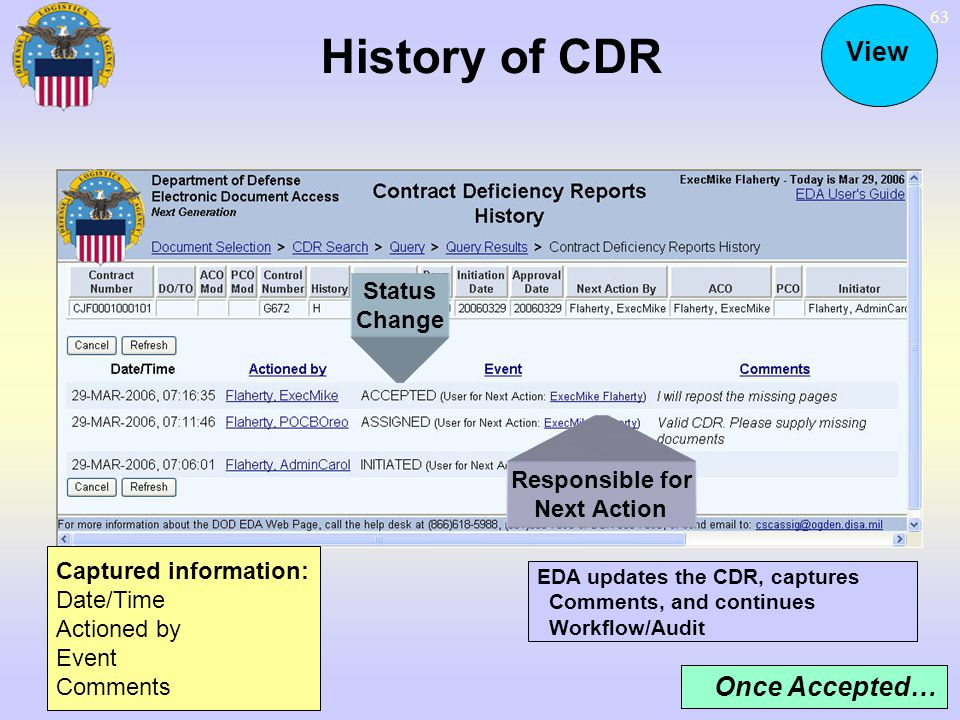 History of CDR View Once Accepted… Status Change Responsible for