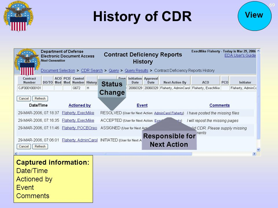 History of CDR View Status Change Responsible for Next Action