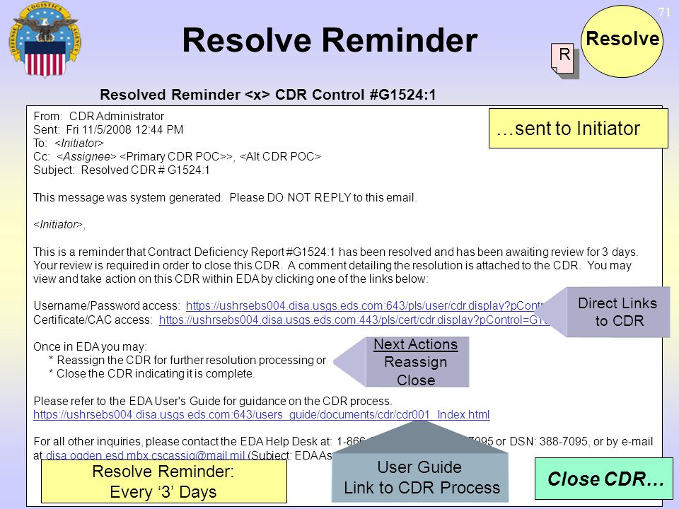 Resolve Reminder Resolve …sent to Initiator Close CDR… R User Guide