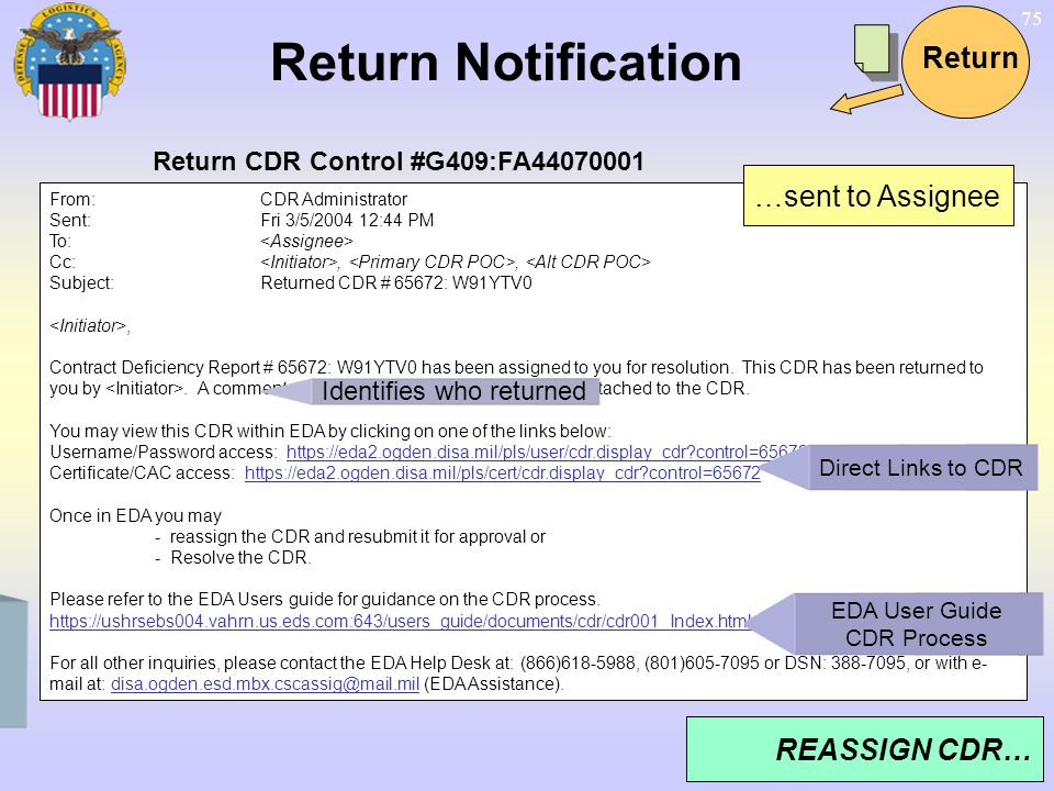 Return Notification Return …sent to Assignee REASSIGN CDR…