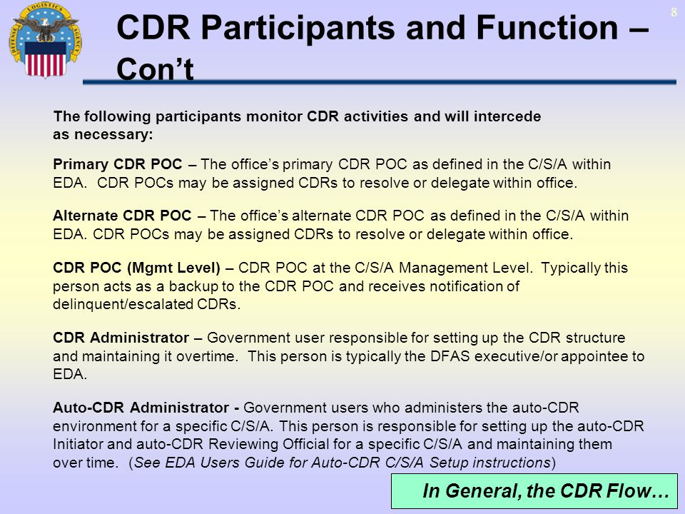 CDR Participants and Function – Con't
