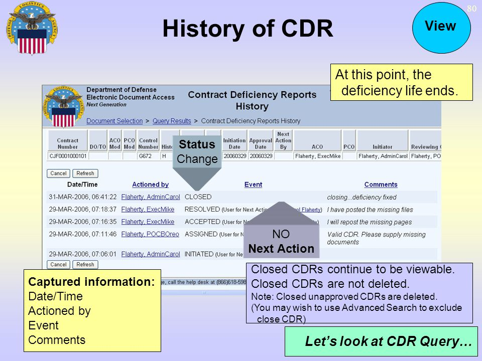 History of CDR View At this point, the deficiency life ends.