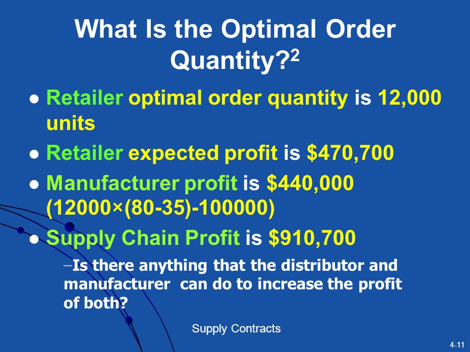 What Is the Optimal Order Quantity 2